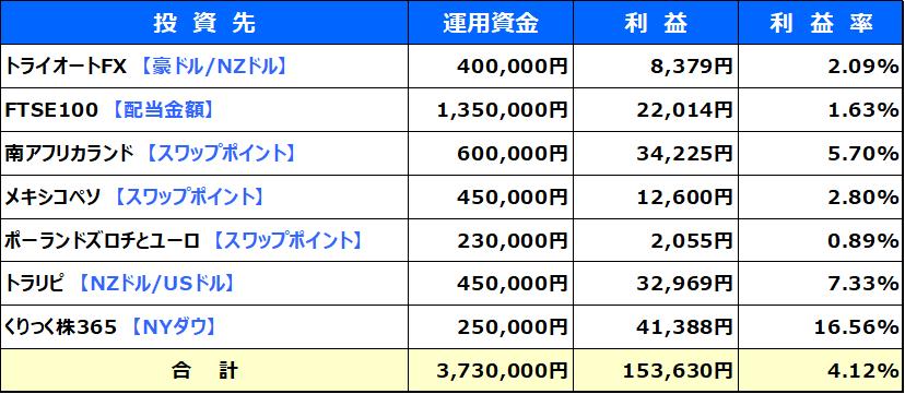 f:id:sheep-n:20181206235942p:plain
