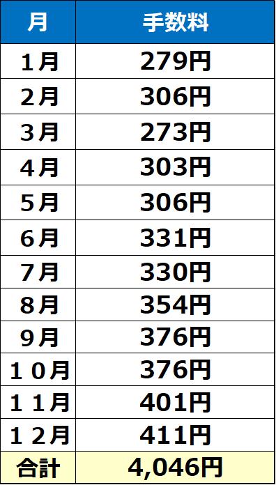 f:id:sheep-n:20190201000652p:plain