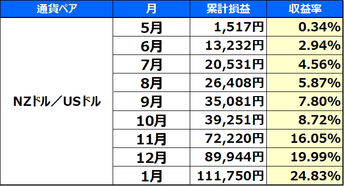 f:id:sheep-n:20190207235503p:plain