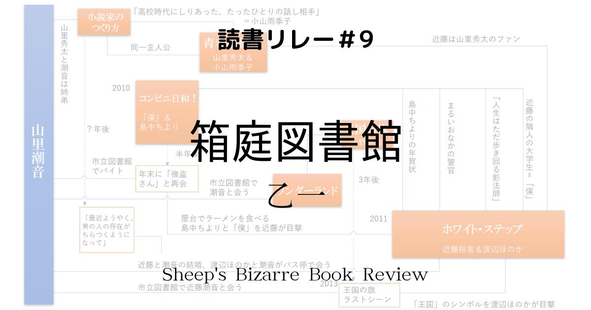 f:id:sheep2015:20210617134459p:plain