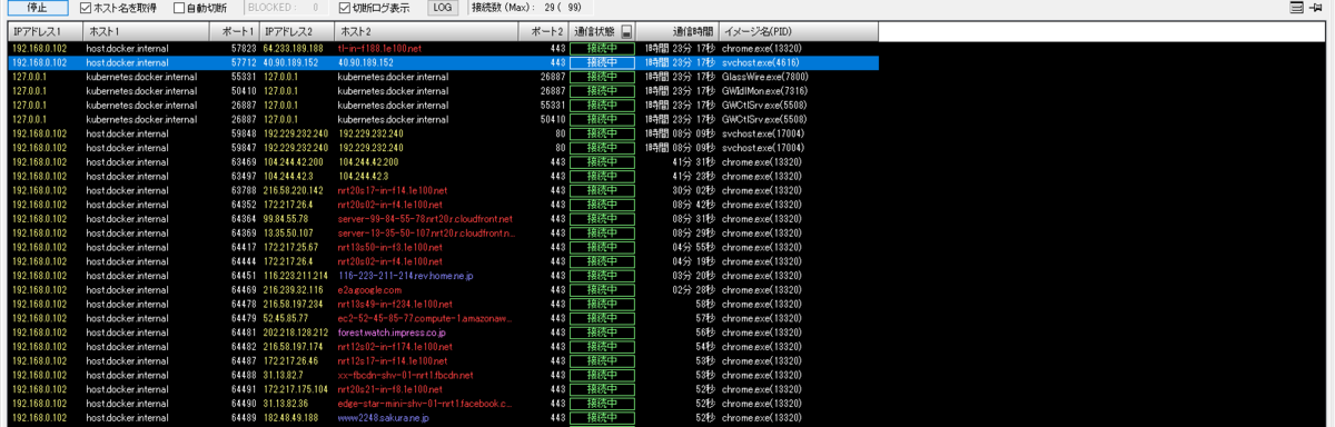 TCP MonitorPlus