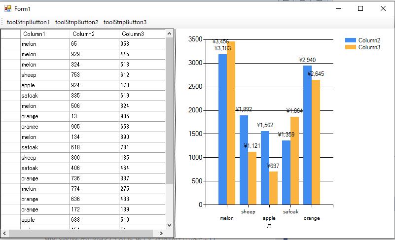 Chartをデータバインドして多項表示