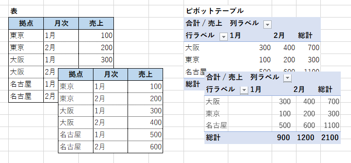 f:id:shego:20201004141658p:plain