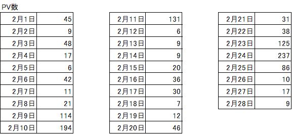 f:id:shenamon-kosodate:20190302202134p:plain