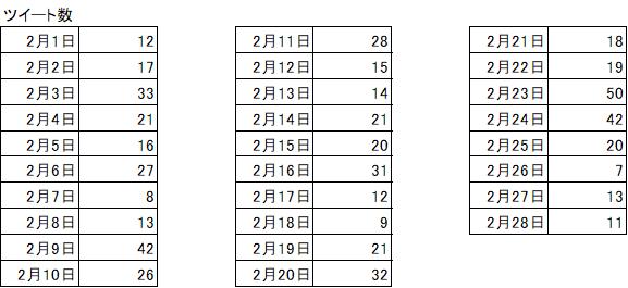 f:id:shenamon-kosodate:20190302205837p:plain
