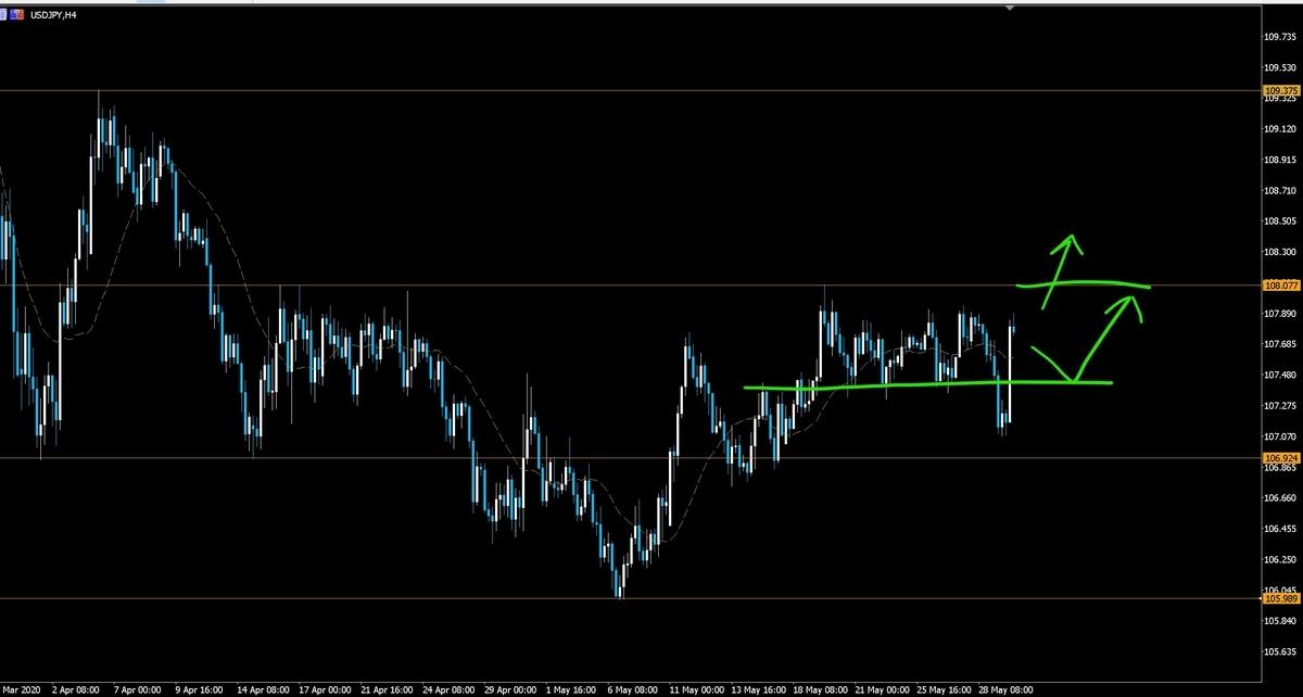 f:id:sherlock-gold:20200531173341j:plain