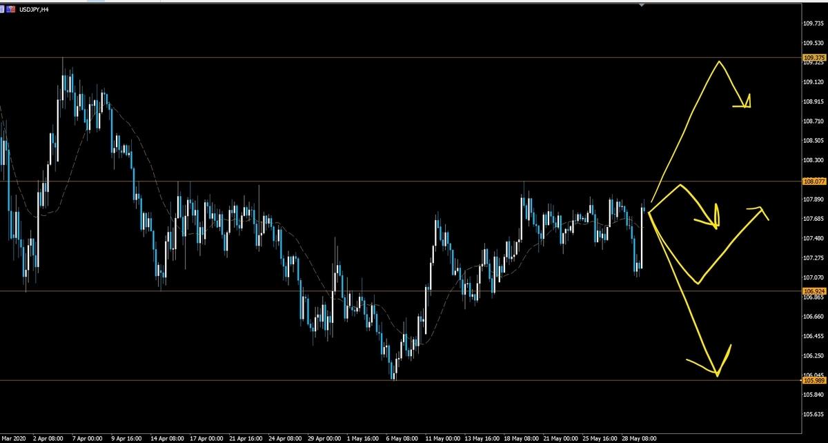 f:id:sherlock-gold:20200531174252j:plain