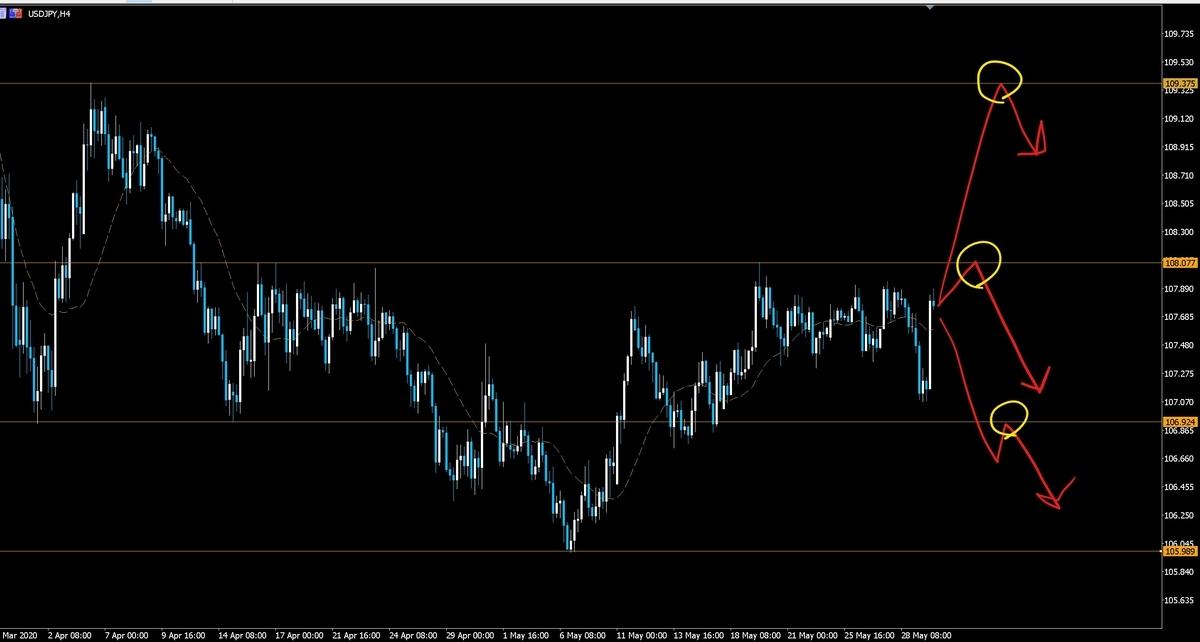 f:id:sherlock-gold:20200531174838j:plain