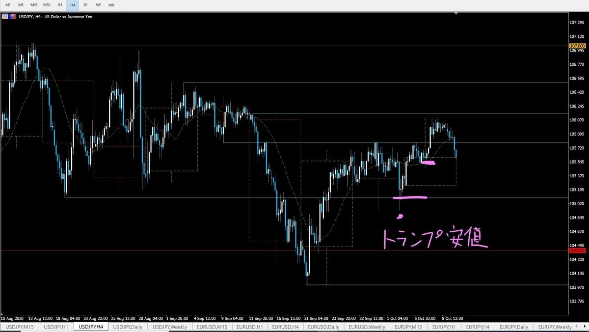 f:id:sherlock-gold:20201011222112j:plain