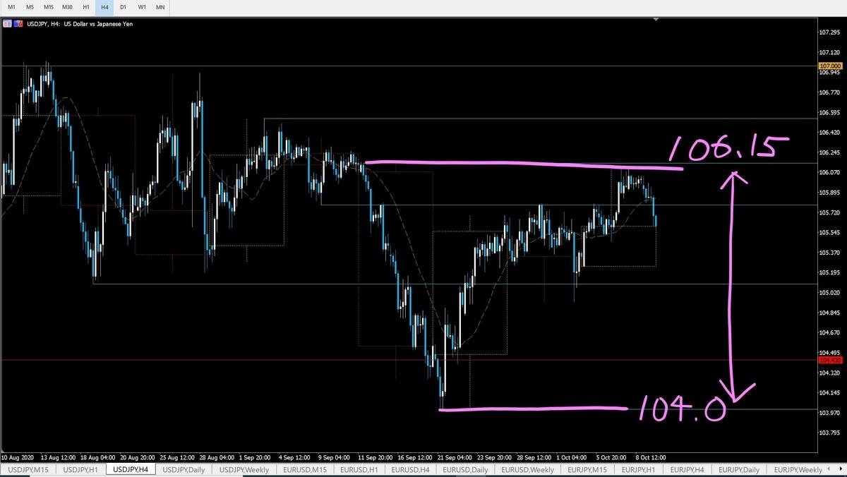 f:id:sherlock-gold:20201011222619j:plain