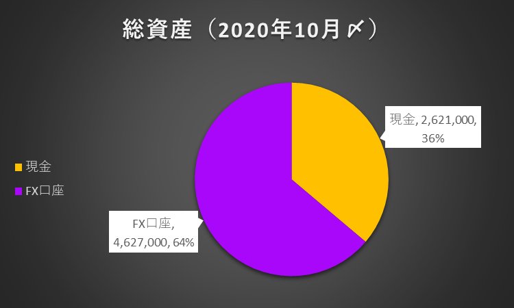 f:id:sherlock-gold:20201110203031p:plain