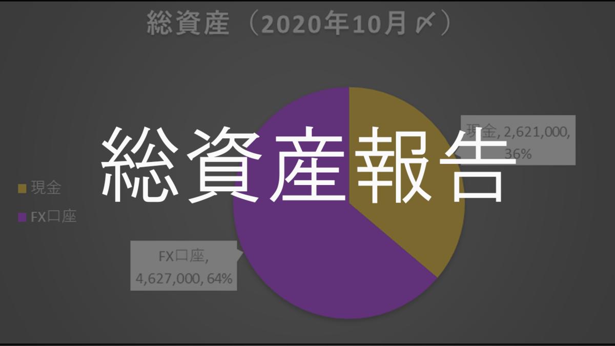 総資産公開(2020年10月)