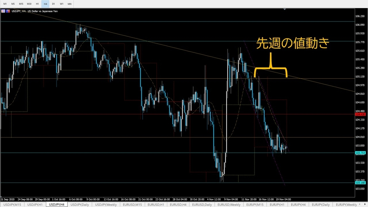 f:id:sherlock-gold:20201122232655j:plain