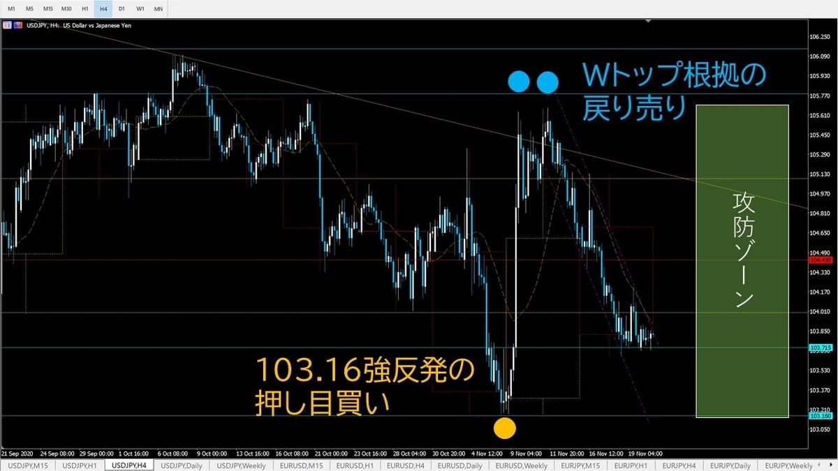f:id:sherlock-gold:20201122235806j:plain