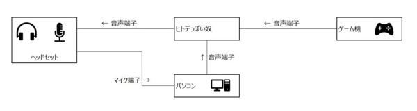 f:id:shi-mann:20180623201257j:image:w600