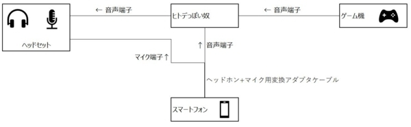f:id:shi-mann:20180623201258j:image:w600