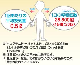 f:id:shi-shi-shimane:20170412072609p:plain