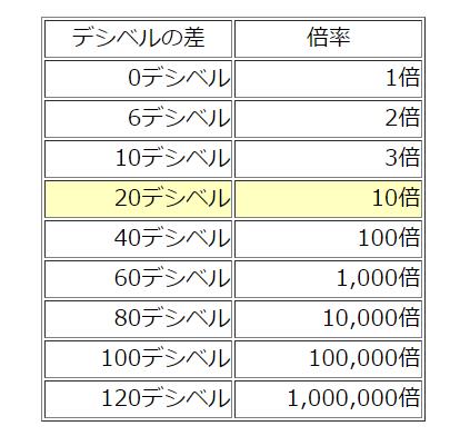 f:id:shi-shi-shimane:20170425095146p:plain