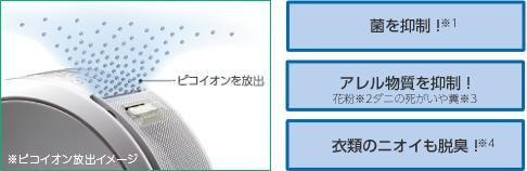 f:id:shi-shi-shimane:20170512084829p:plain
