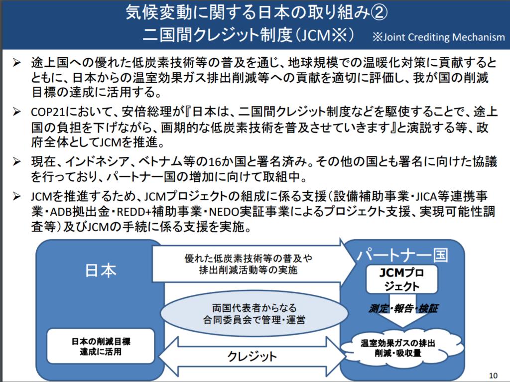 f:id:shi-shi-shimane:20170601090442p:plain