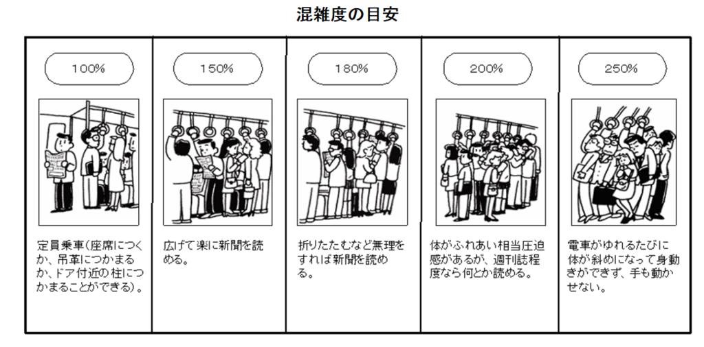 f:id:shi-shi-shimane:20170621095714p:plain
