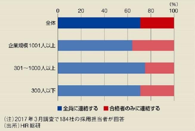 f:id:shi-shi-shimane:20170705153843p:plain