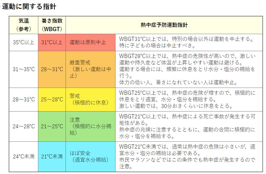 f:id:shi-shi-shimane:20170718140157p:plain