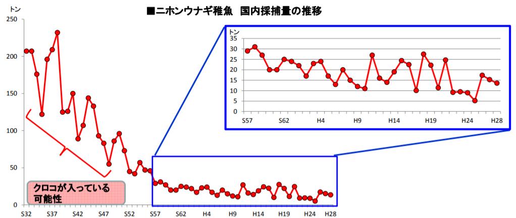 f:id:shi-shi-shimane:20170726164214p:plain