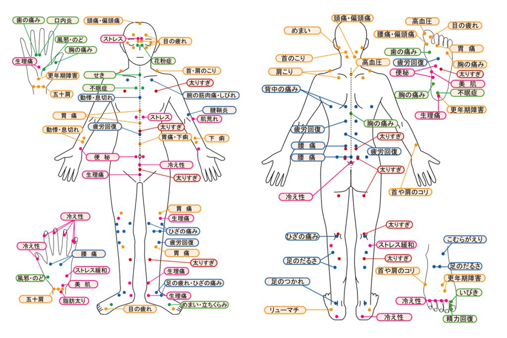 f:id:shi-shi-shimane:20170905102523p:plain
