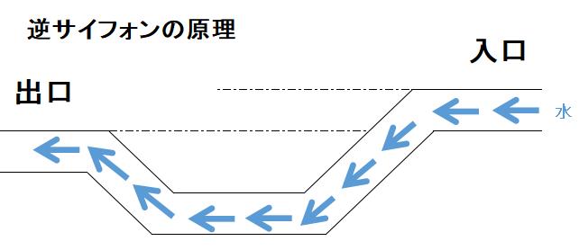 f:id:shi-shi-shimane:20170927081955p:plain