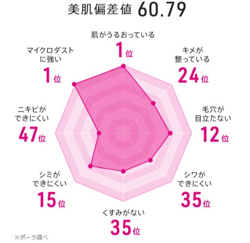 f:id:shi-shi-shimane:20171124120356p:plain