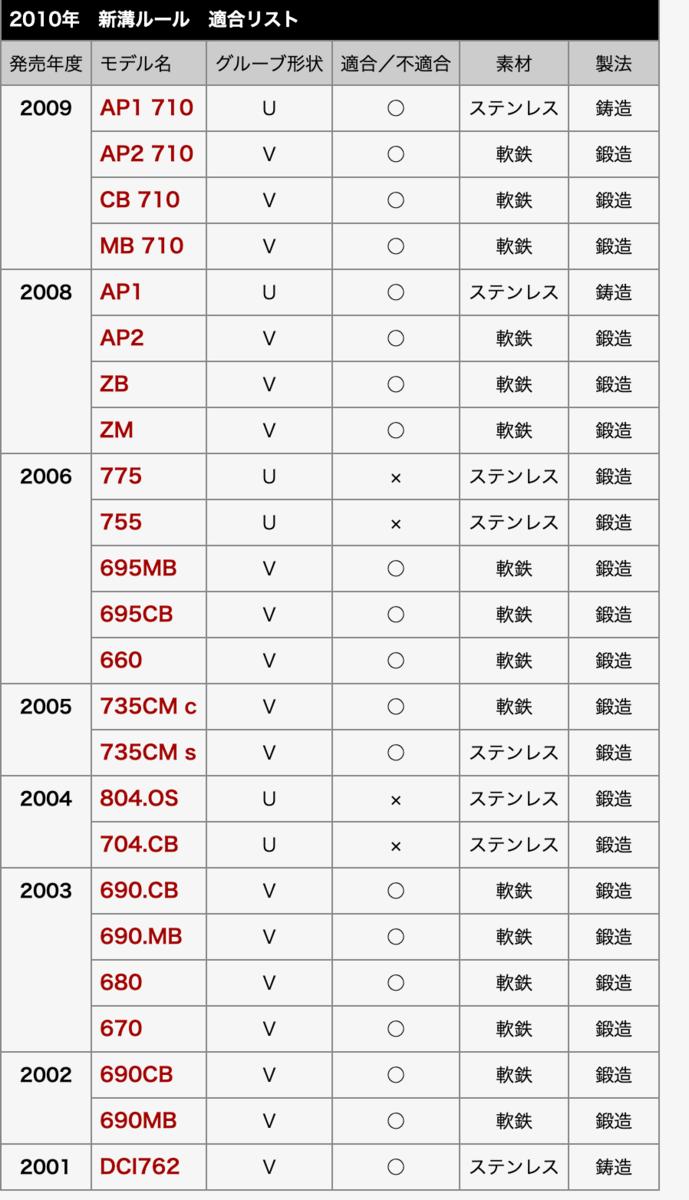f:id:shi4109216:20210119093901p:plain