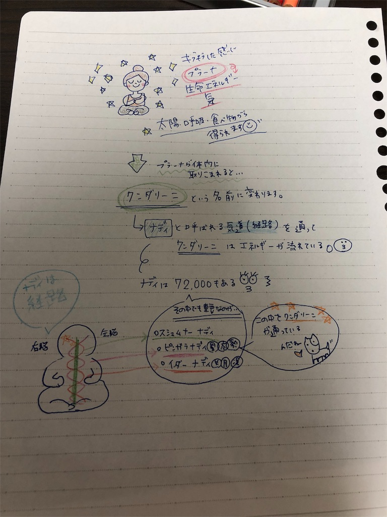 f:id:shi417:20190604232307j:image