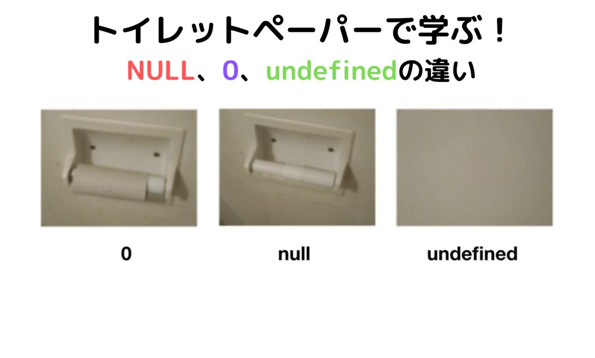 f:id:shiakisudev:20191123233322p:plain