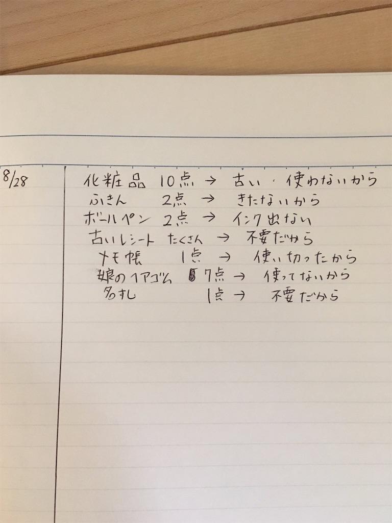 f:id:shiana261218:20160830130929j:image