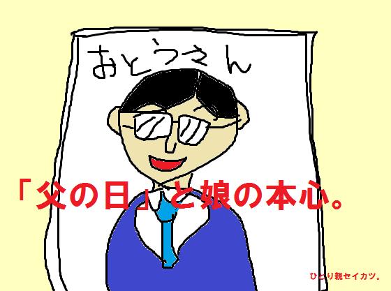 f:id:shiawase-heart:20170613144346p:plain
