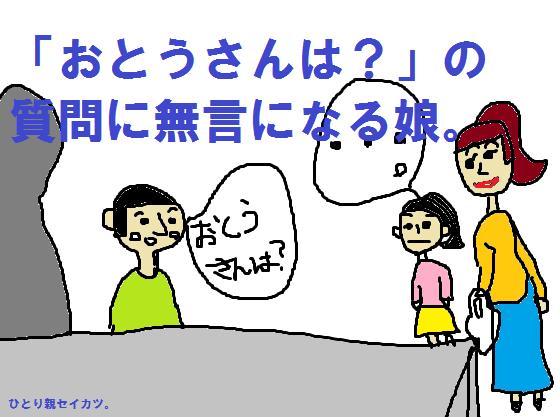f:id:shiawase-heart:20170703145843p:plain