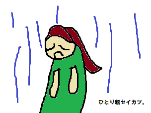 f:id:shiawase-heart:20170724155942p:plain