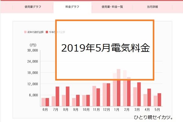 f:id:shiawase-heart:20190604114721j:plain