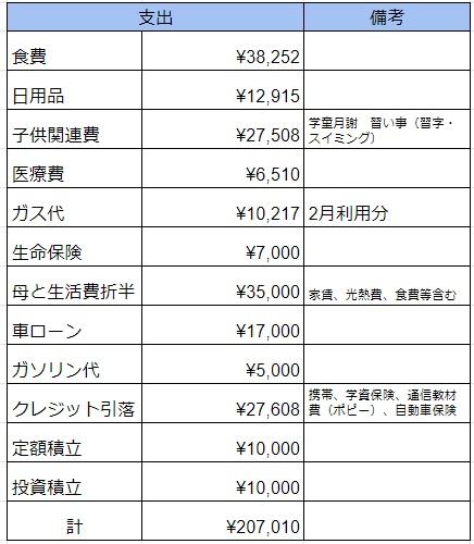 f:id:shiawase-heart:20200415164746j:plain