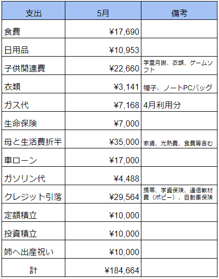 f:id:shiawase-heart:20200612114157p:plain