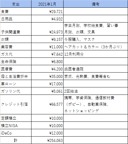 f:id:shiawase-heart:20210224144845p:plain