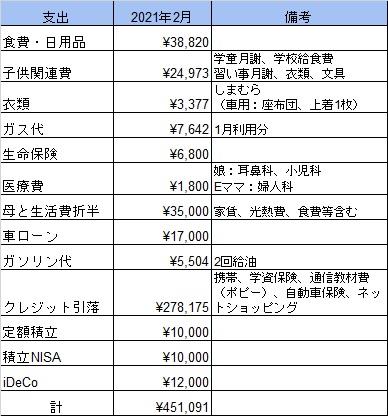 f:id:shiawase-heart:20210309122359j:plain