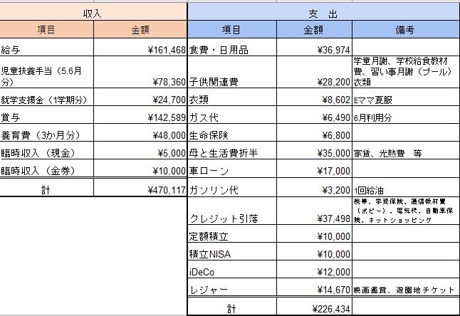 f:id:shiawase-heart:20210818144152j:plain