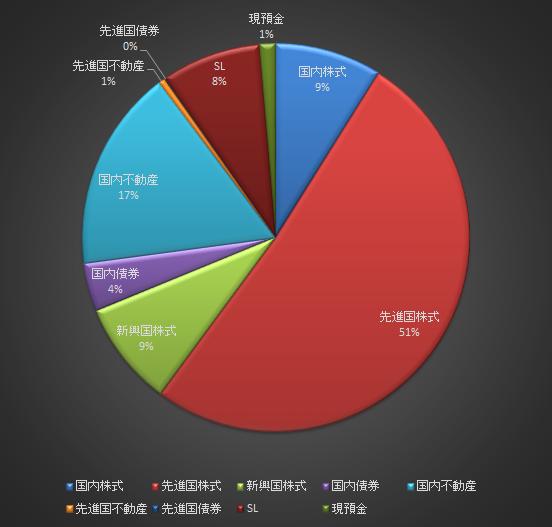 f:id:shiawase-investor:20200518022143p:plain