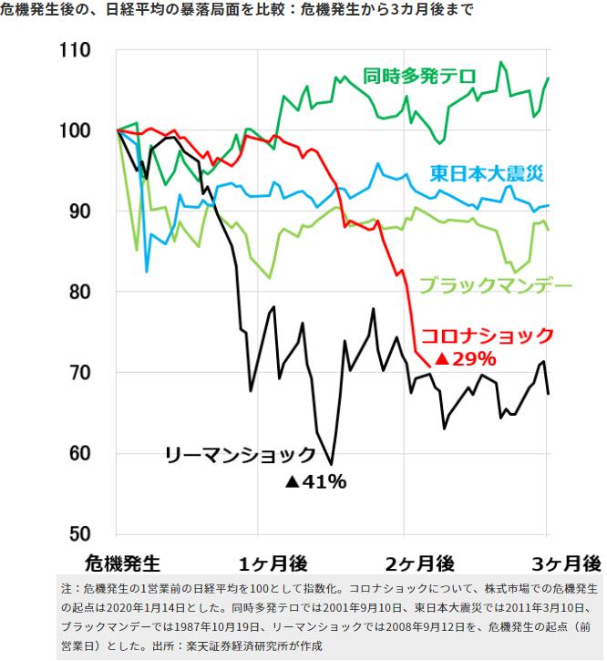 f:id:shiawase-investor:20200520003058p:plain