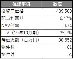 f:id:shiawase-investor:20200524231645p:plain