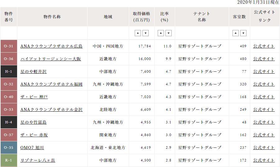 f:id:shiawase-investor:20200524231825p:plain