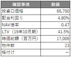 f:id:shiawase-investor:20200530042536p:plain