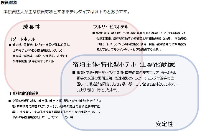 f:id:shiawase-investor:20200530043203p:plain